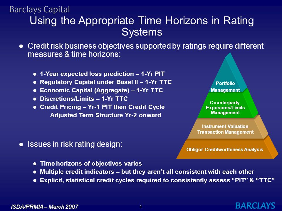 Obligor Creditworthiness Analysis Transaction Management
