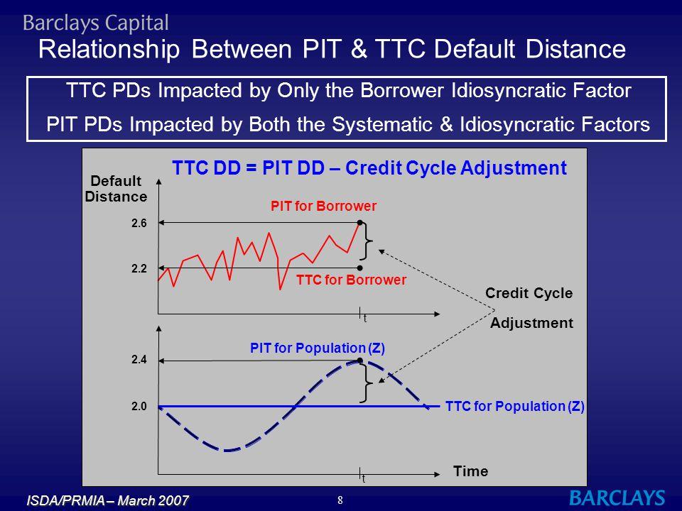 Relationship Between PIT & TTC Default Distance