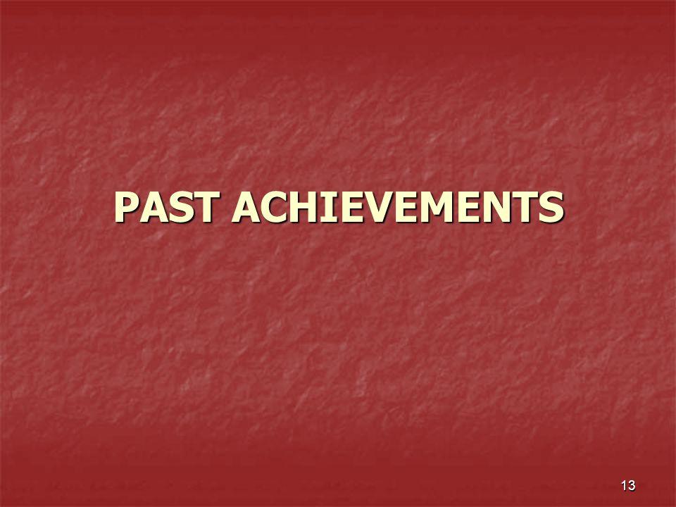 PAST ACHIEVEMENTS