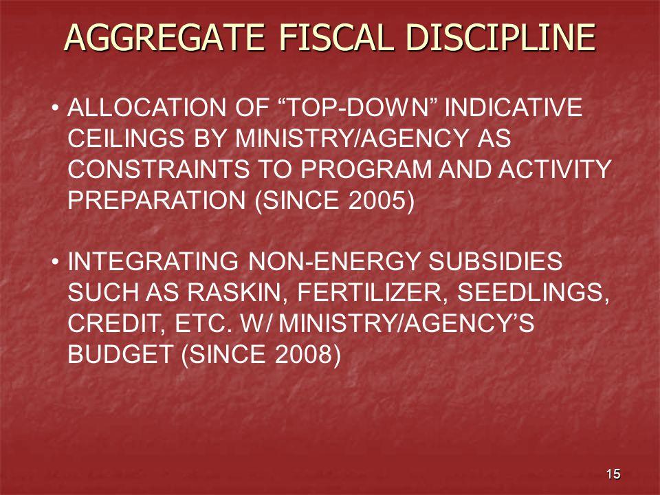 AGGREGATE FISCAL DISCIPLINE