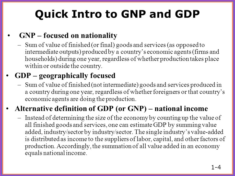 Quick Intro to GNP and GDP