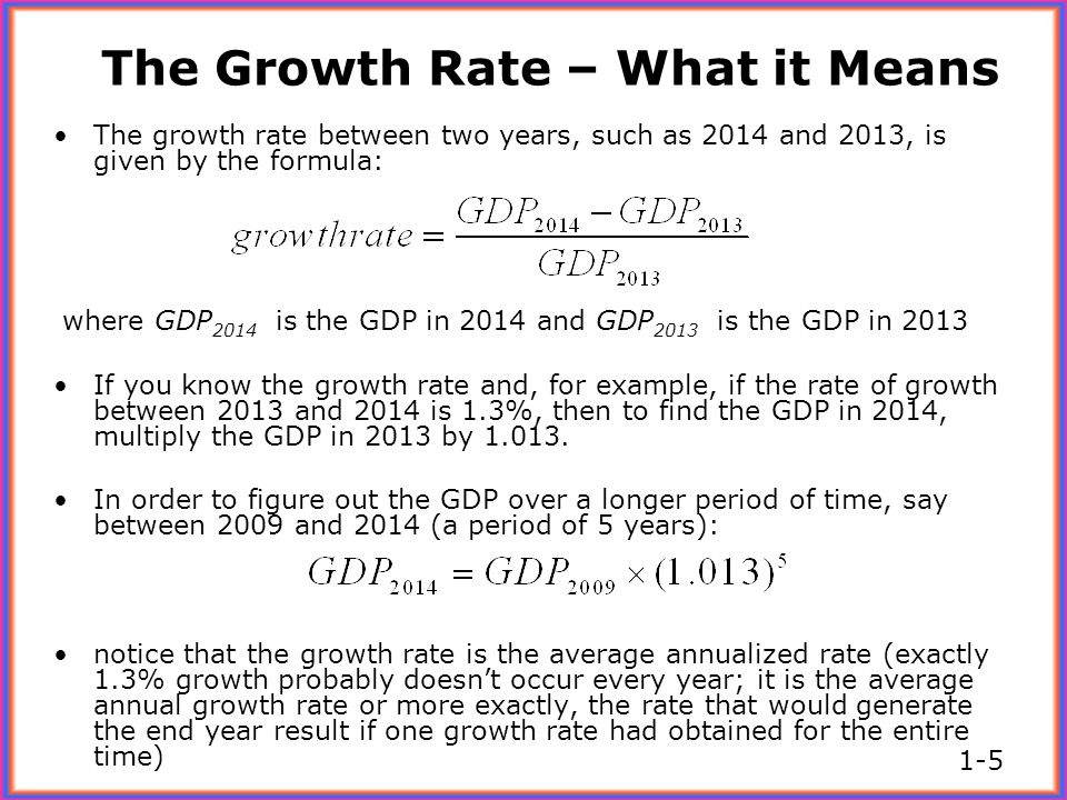 The Growth Rate – What it Means
