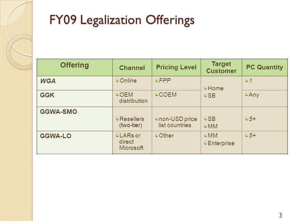 FY09 Legalization Offerings