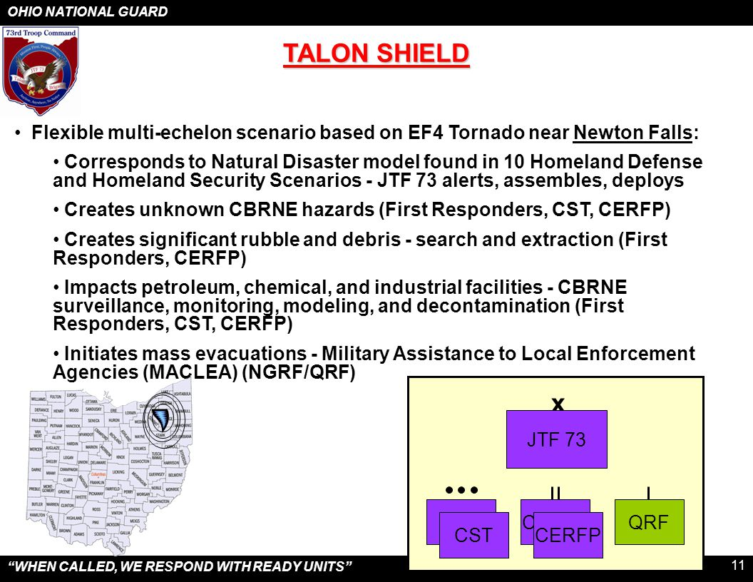 TALON SHIELD Flexible multi-echelon scenario based on EF4 Tornado near Newton Falls: