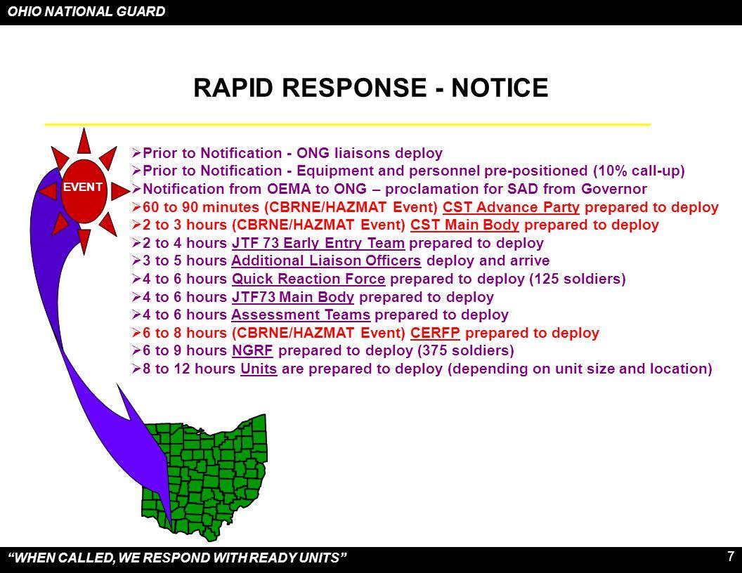 RAPID RESPONSE - NOTICE