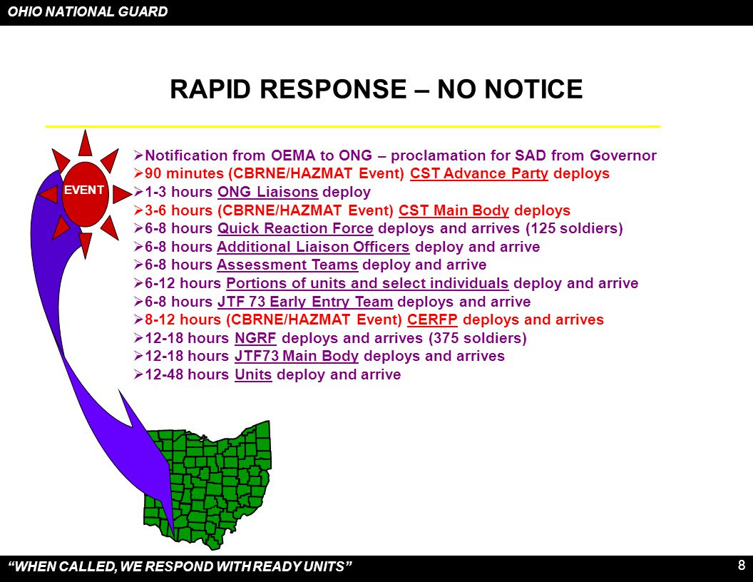 RAPID RESPONSE – NO NOTICE