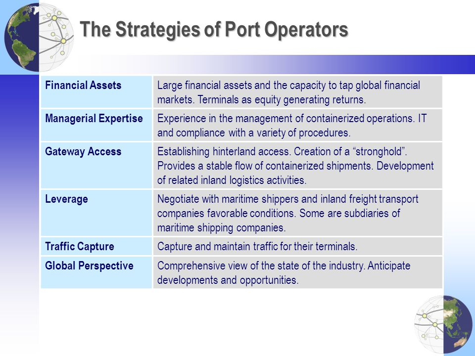 The Strategies of Port Operators