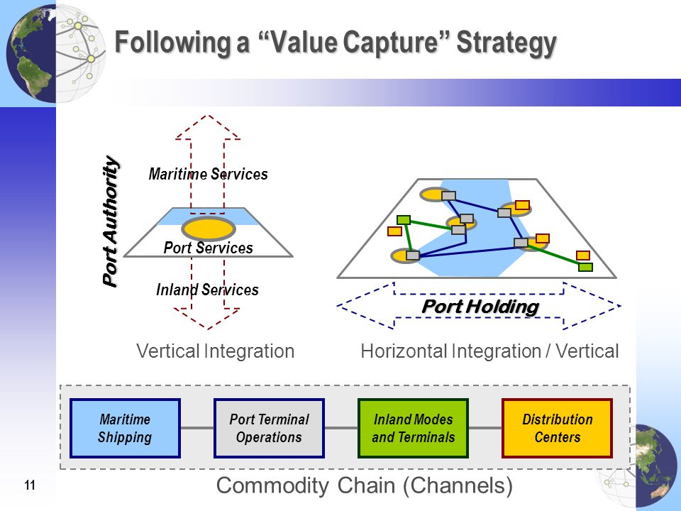 Following a Value Capture Strategy
