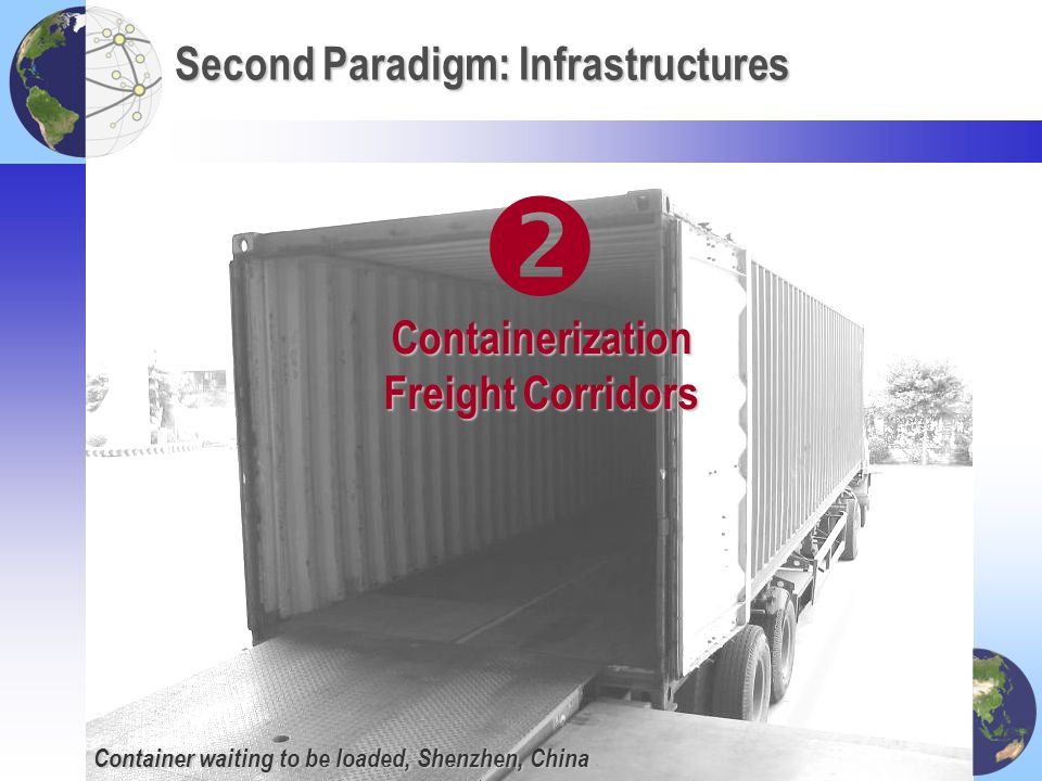 Second Paradigm: Infrastructures