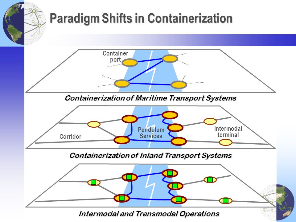 Paradigm Shifts in Containerization