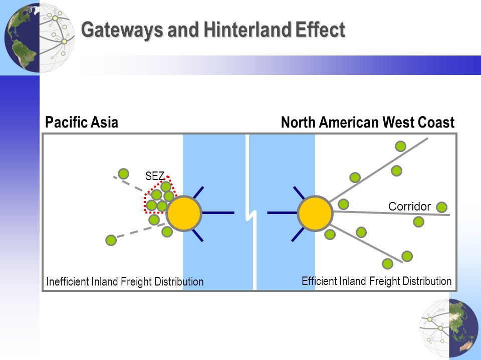 Gateways and Hinterland Effect