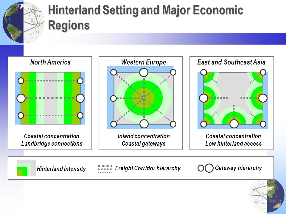 Hinterland Setting and Major Economic Regions