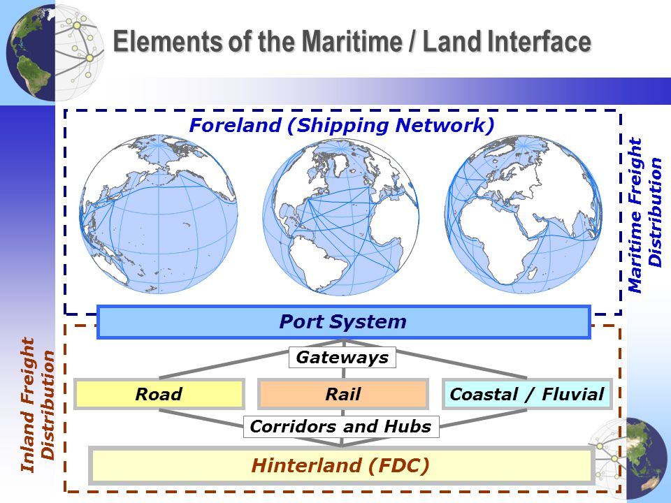 Elements of the Maritime / Land Interface