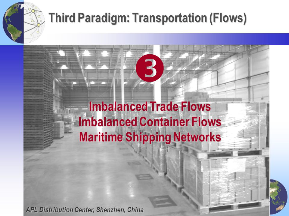 Third Paradigm: Transportation (Flows)