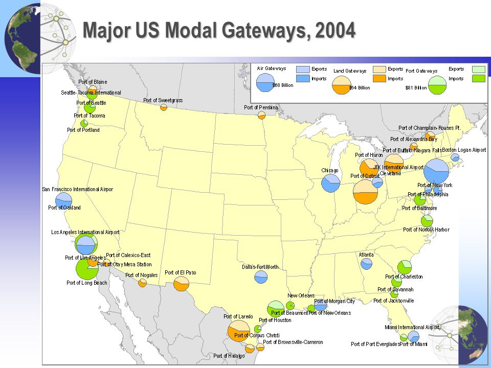 Major US Modal Gateways, 2004