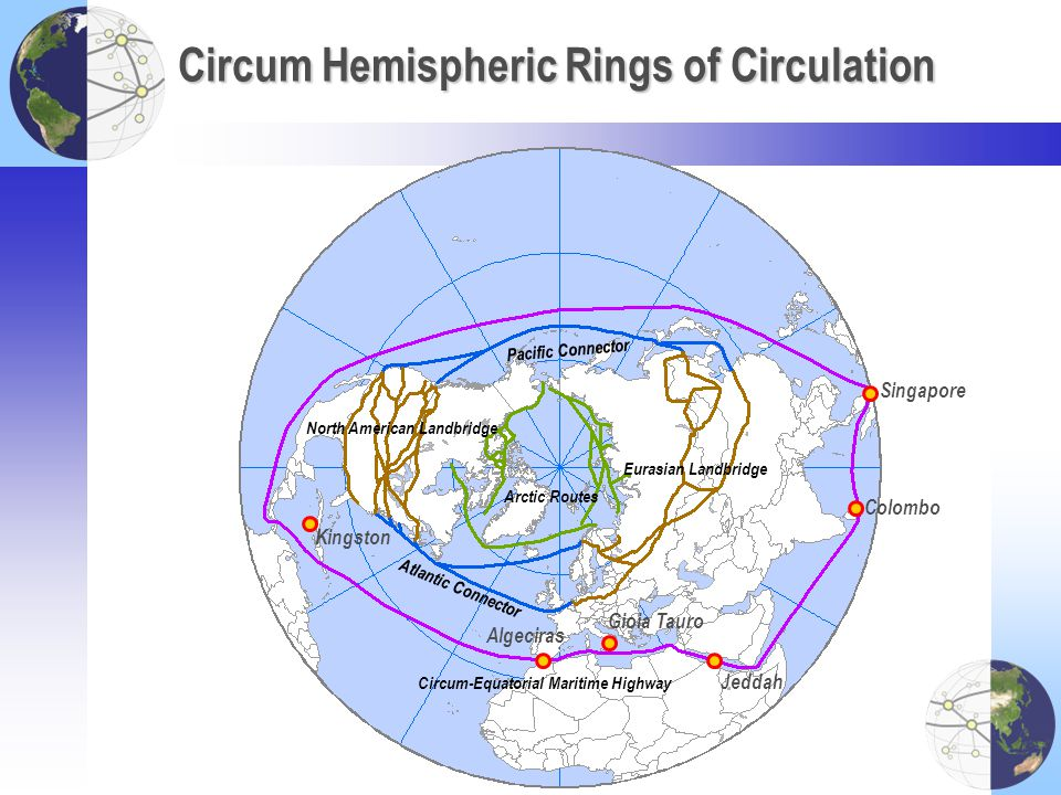 Circum Hemispheric Rings of Circulation
