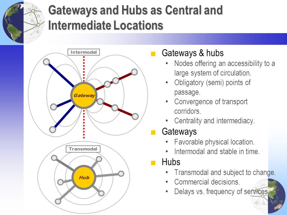 Gateways and Hubs as Central and Intermediate Locations