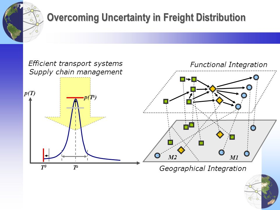 Overcoming Uncertainty in Freight Distribution