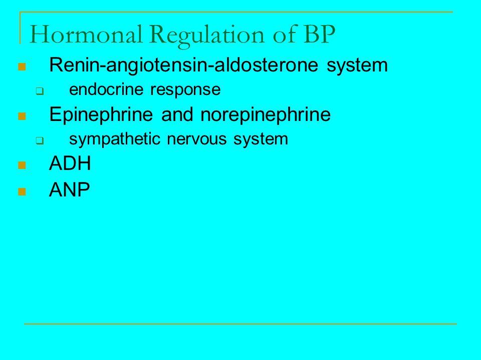 Hormonal Regulation of BP