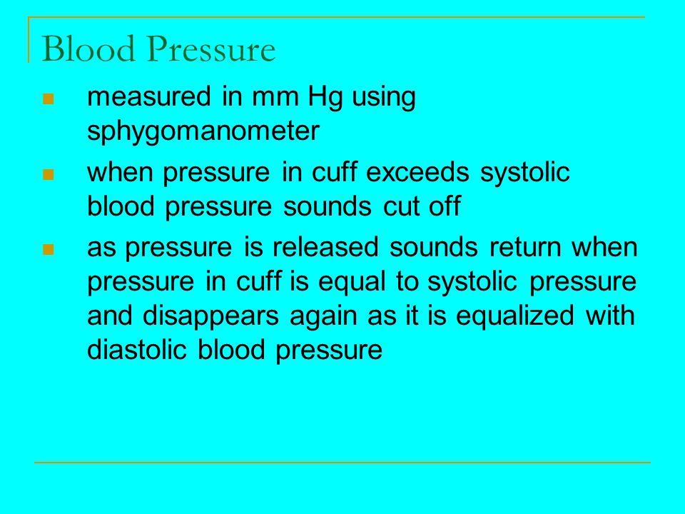 Blood Pressure measured in mm Hg using sphygomanometer