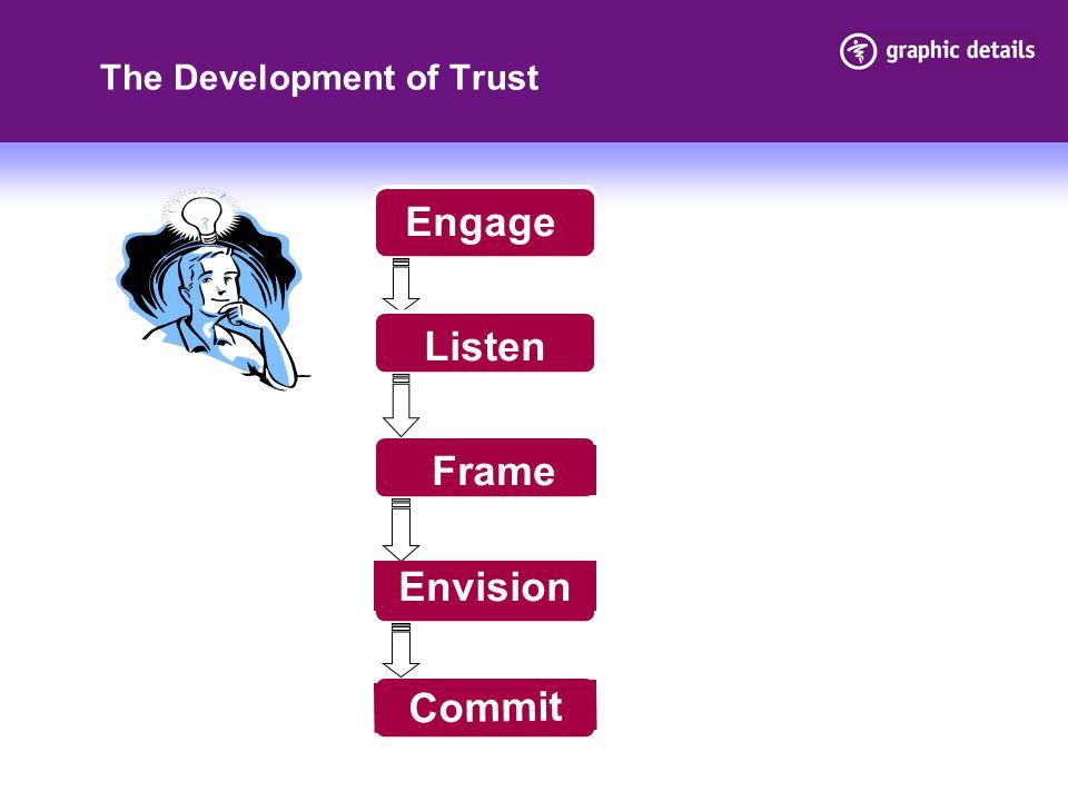The Development of Trust