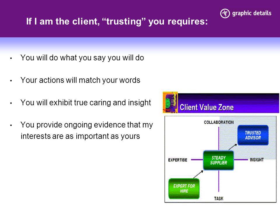 If I am the client, trusting you requires: