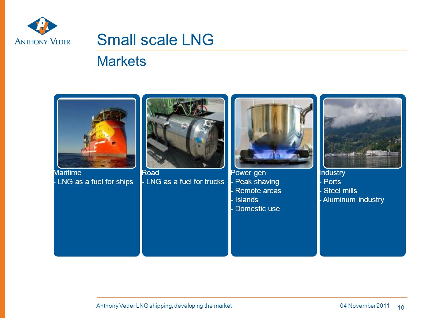 Small scale LNG Markets Maritime - LNG as a fuel for ships Road