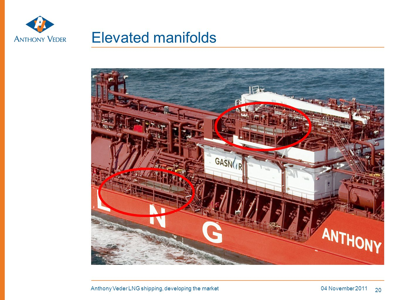 Elevated manifolds Anthony Veder LNG shipping, developing the market