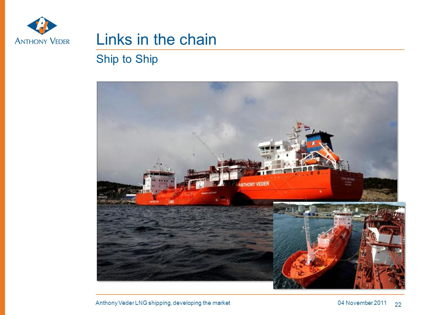 Links in the chain Ship to Ship S-t-S loading successful