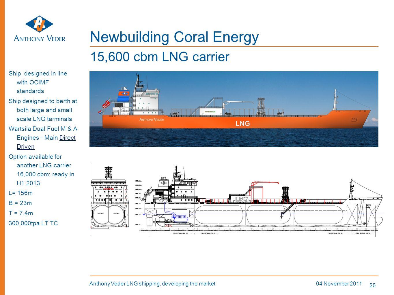 Newbuilding Coral Energy