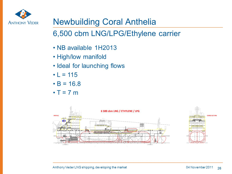 Newbuilding Coral Anthelia