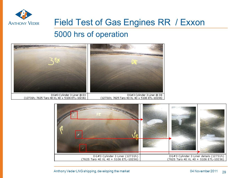Field Test of Gas Engines RR / Exxon