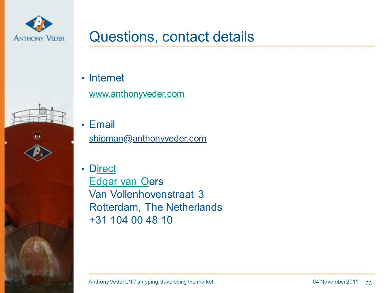 Questions, contact details