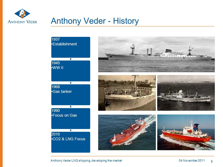 Anthony Veder - History
