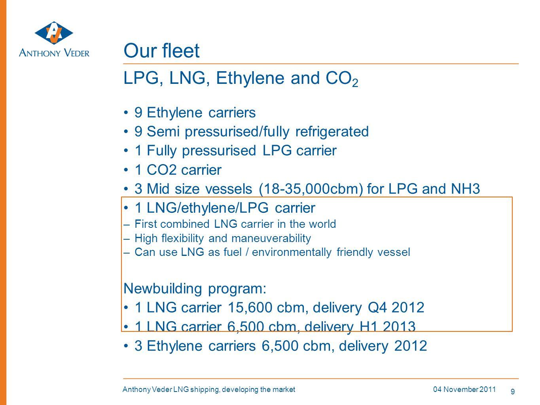 Our fleet LPG, LNG, Ethylene and CO2 9 Ethylene carriers
