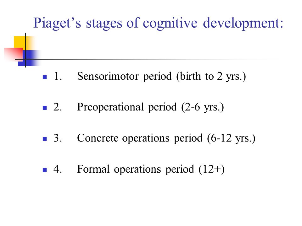 Piaget's stages of cognitive development: