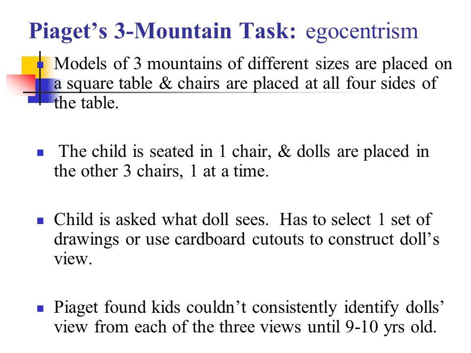 Piaget's 3-Mountain Task: egocentrism