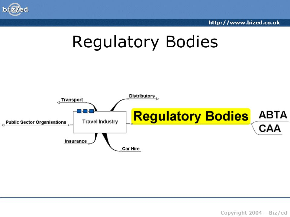 Regulatory Bodies