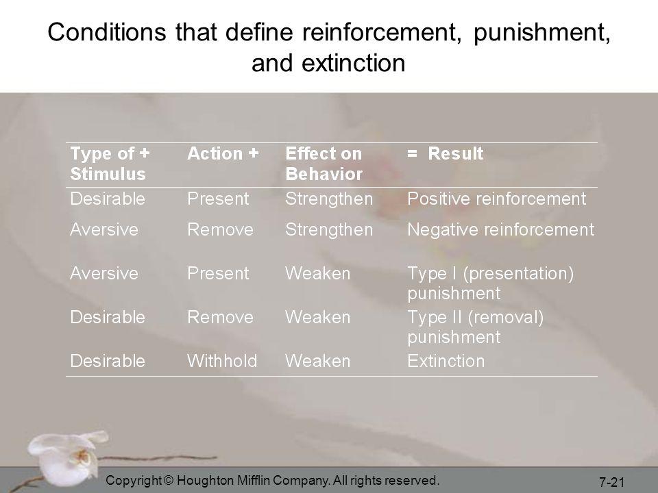 Conditions that define reinforcement, punishment, and extinction