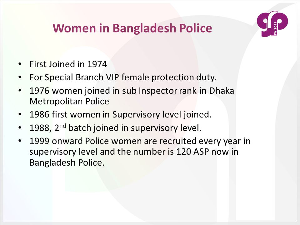 Women in Bangladesh Police