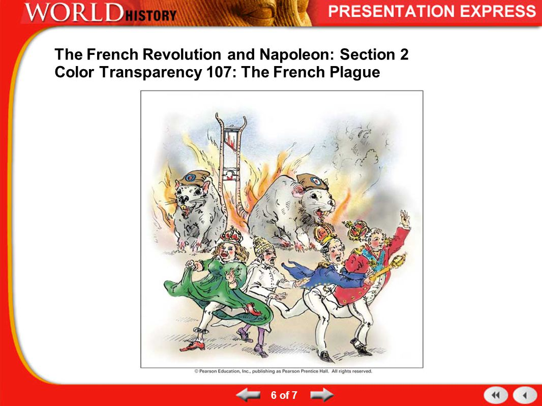 The French Revolution and Napoleon: Section 2