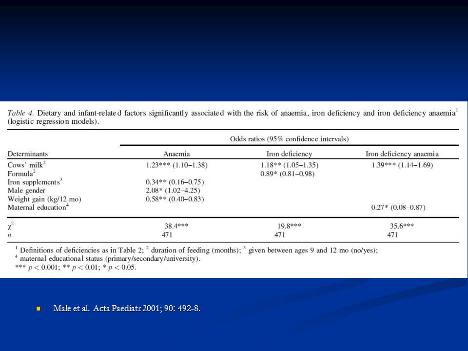 Male et al. Acta Paediatr 2001; 90: 492-8.