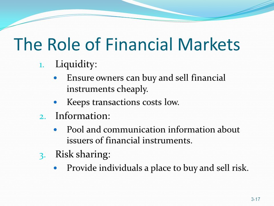 The Role of Financial Markets
