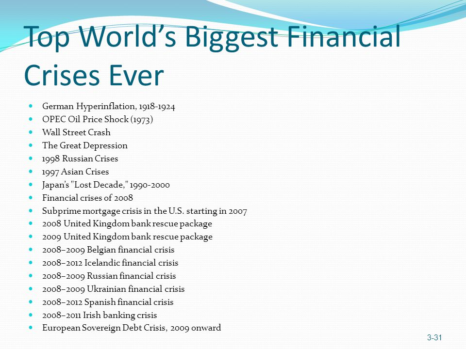Top World's Biggest Financial Crises Ever