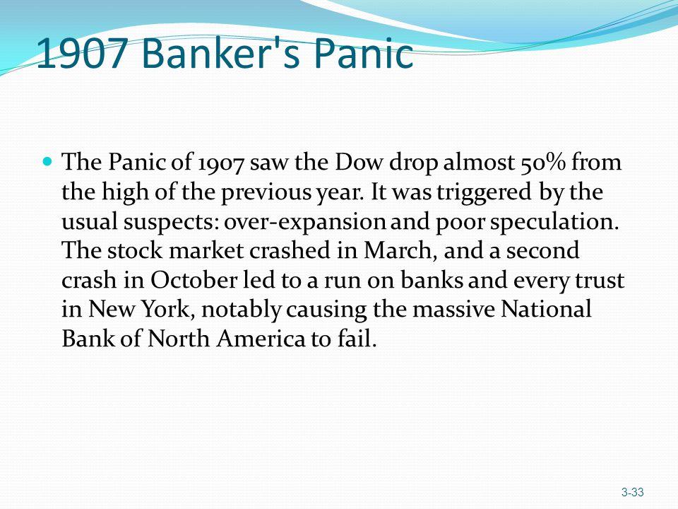1907 Banker s Panic
