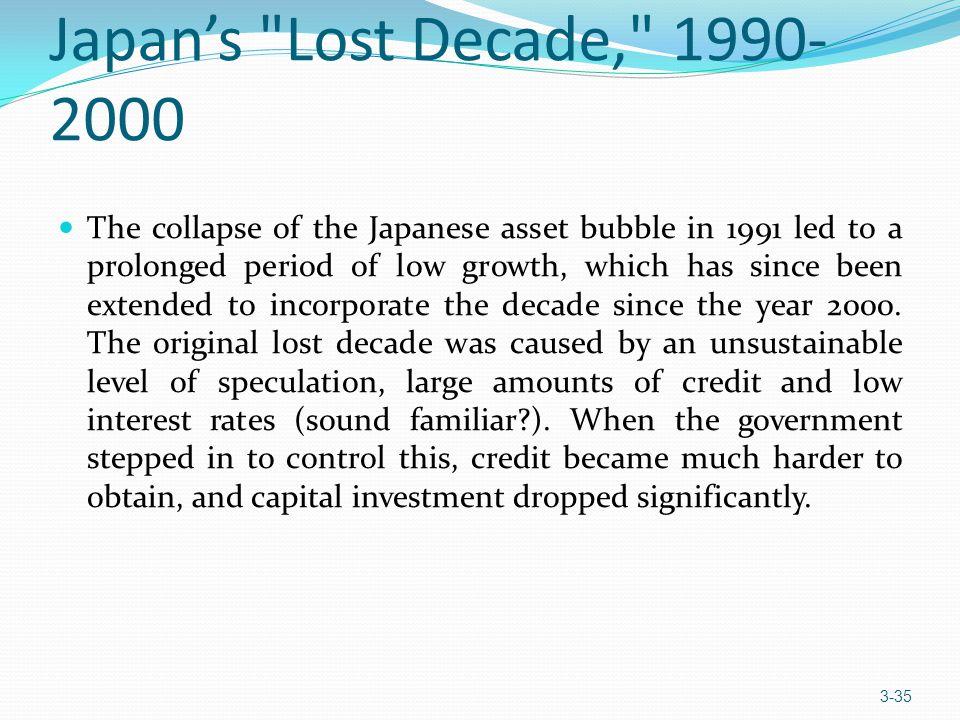 Japan's Lost Decade, 1990-2000