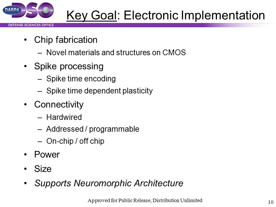 Key Goal: Electronic Implementation