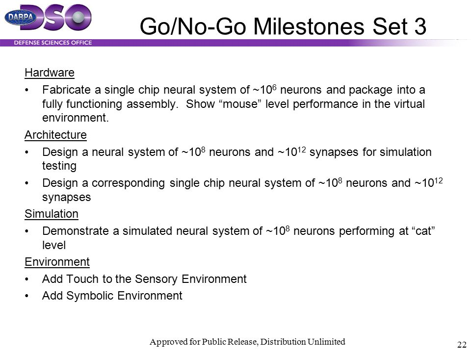 Go/No-Go Milestones Set 3
