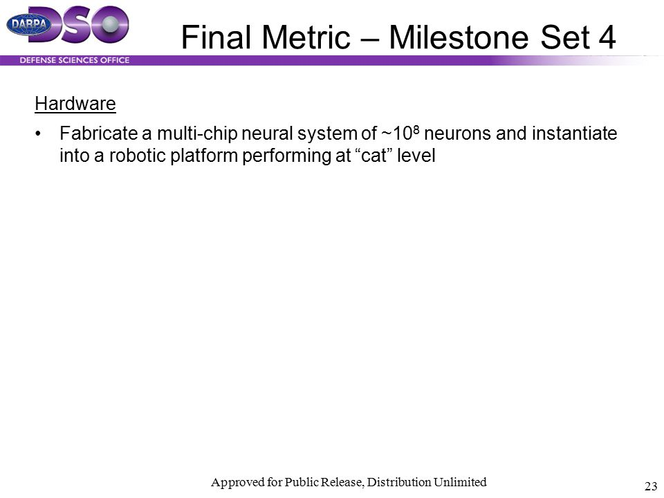 Final Metric – Milestone Set 4