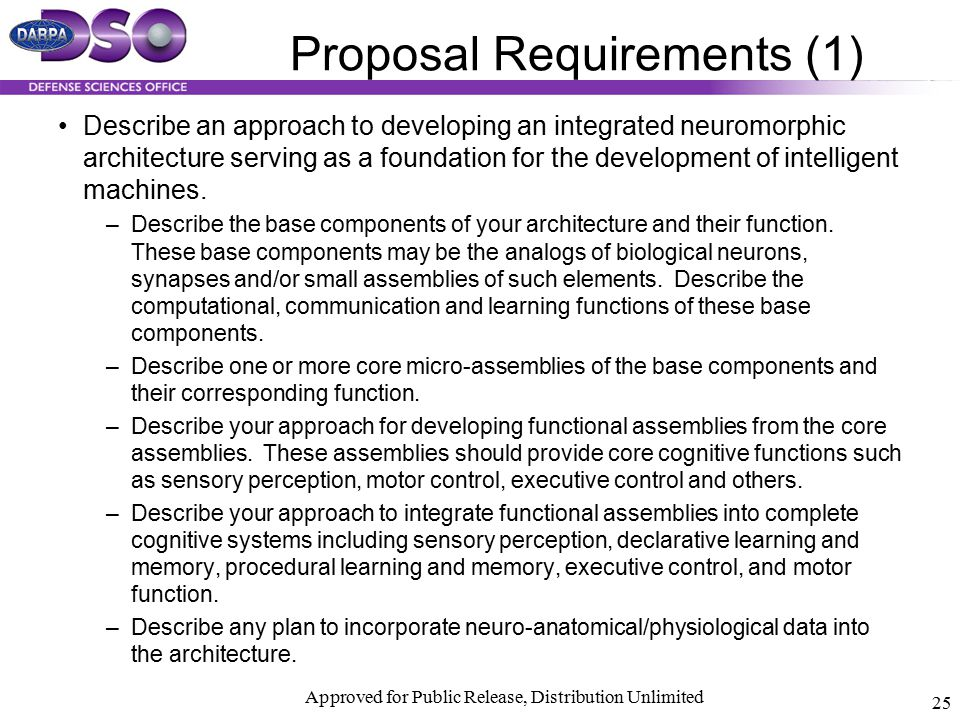 Proposal Requirements (1)